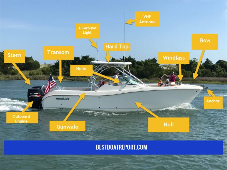 What Are The Parts Of A Boat Called? [with 20 Examples]