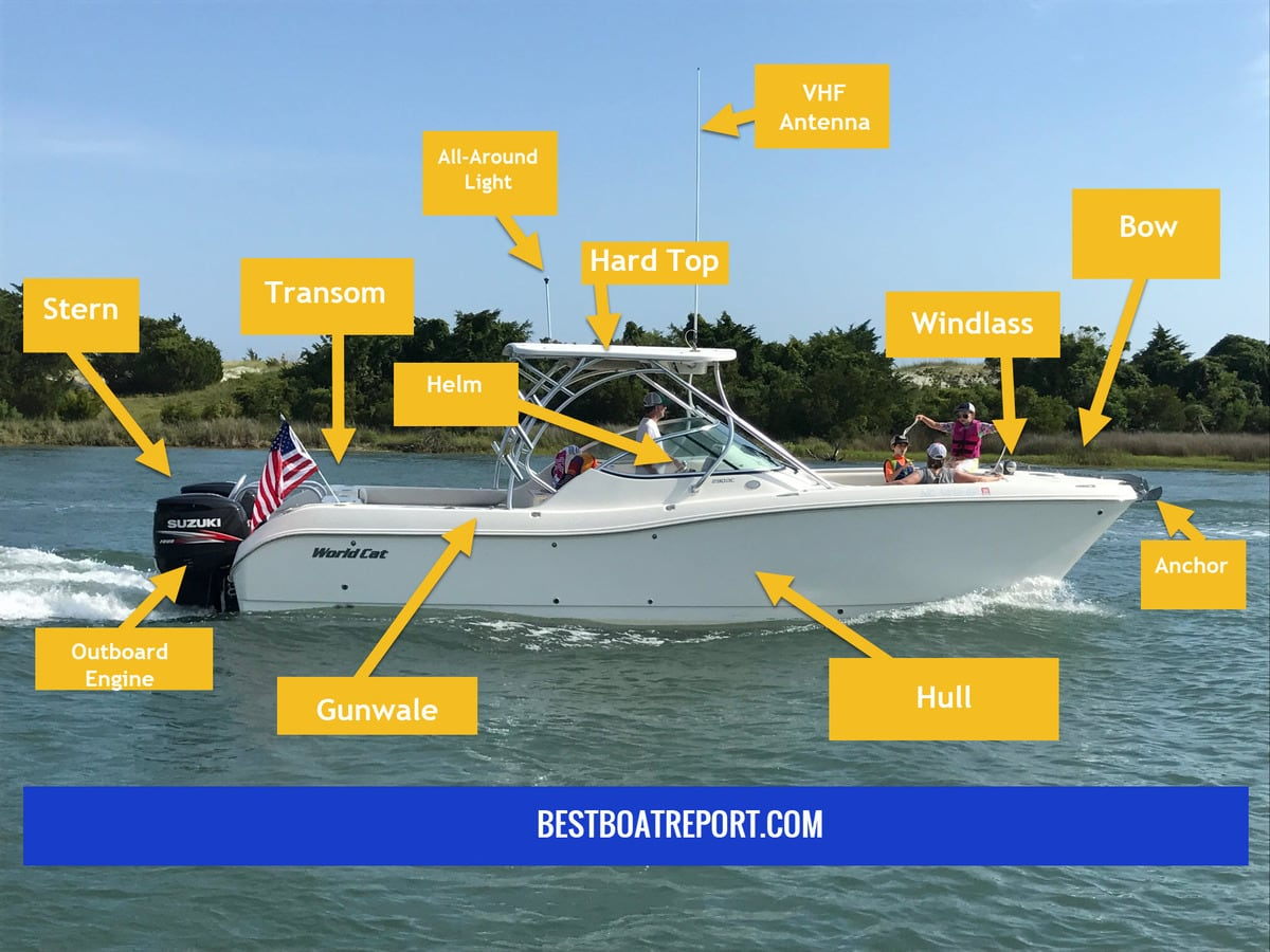 Boat Parts and Terminology - best boat report