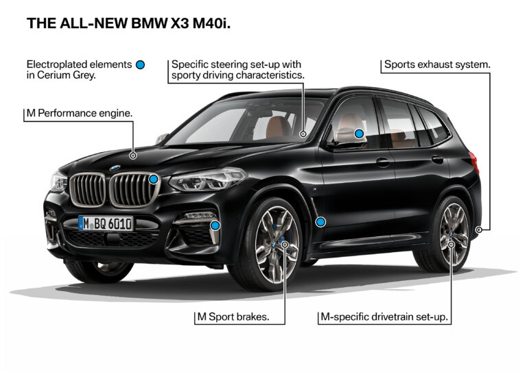 Can a BMW X3 Tow a Boat?